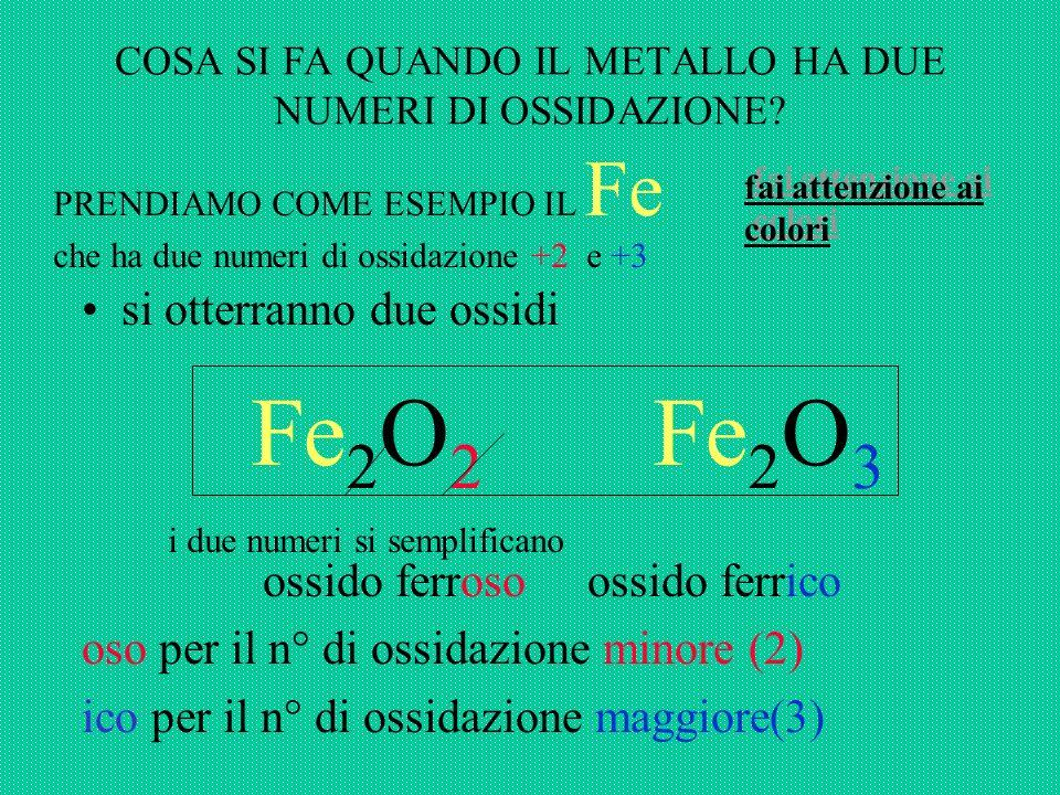 ESEMPIO: COME SI RICAVA LA FORMULA DI UN OSSIDO : lossigeno ha numero di ossidazione è -2 Sodio Na numero di ossidazione +1 Ossigeno O numero di ossidazione - 2 Na +1 O -2 Per trovare la formula bisogna portare: 1 sotto il simbolo dellOssigeno 2 sotto il simbolo del Sodio Infatti ho bisogno di due atomi di Sodio, ognuno dei quali cede un elettrone, per permettere allossigeno di raggiungere lottetto Na 2 O Ossido di sodio