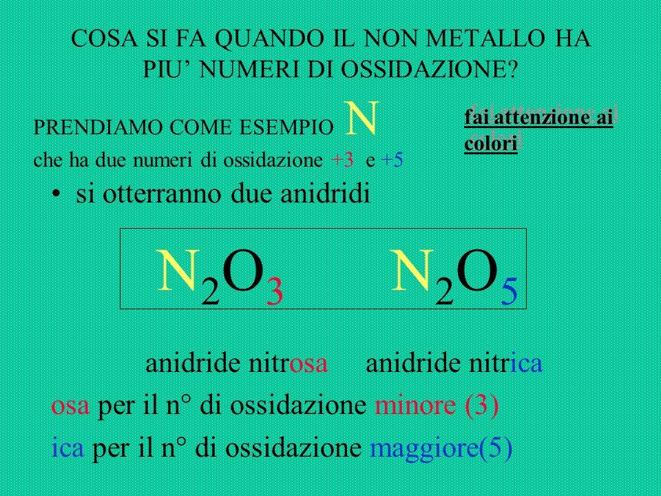ESEMPIO: COME SI RICAVA LA FORMULA DI UNA ANIDRIDE: lossigeno ha numero di ossidazione -2 Carbonio numero di ossidazione +4 Ossigeno O numero di ossidazione - 2 C +4 O -2 Per trovare la formula bisogna portare: 4 sotto il simbolo dellOssigeno 2 sotto il simbolo del Carbonio poi eseguire la semplificazione numerica in quanto 4 è multiplo di 2 CO 2 Anidride Carbonica