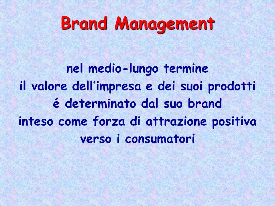 Brand Management nel medio-lungo termine il valore dellimpresa e dei suoi prodotti é determinato dal suo brand inteso come forza di attrazione positiv
