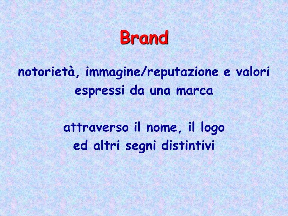 Brand notorietà, immagine/reputazione e valori espressi da una marca attraverso il nome, il logo ed altri segni distintivi