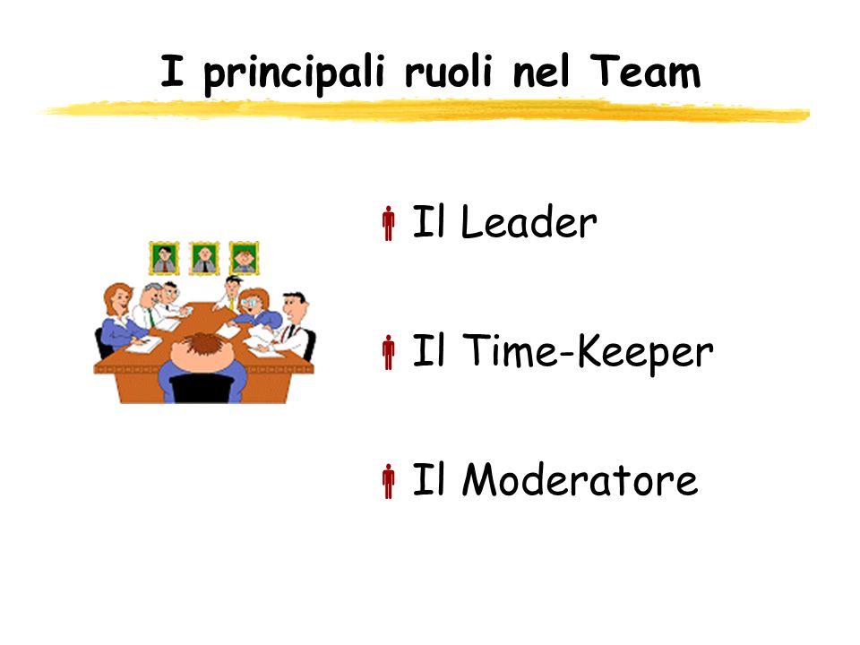 I principali ruoli nel Team Il Leader Il Time-Keeper Il Moderatore
