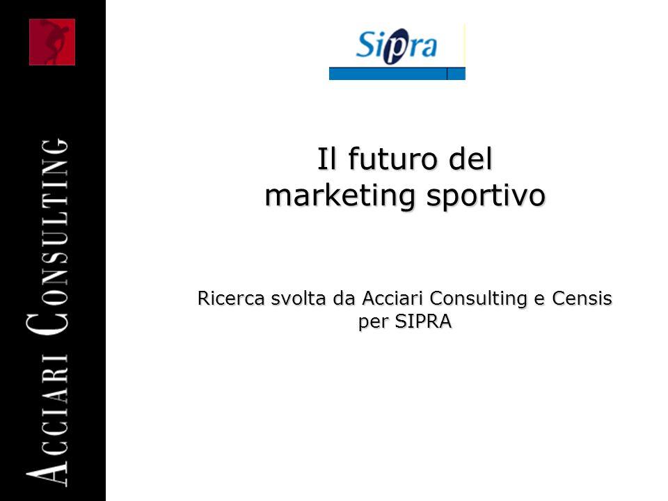 Il futuro del marketing sportivo Ricerca svolta da Acciari Consulting e Censis per SIPRA