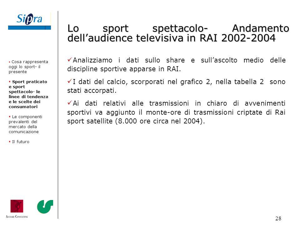 28 Analizziamo i dati sullo share e sullascolto medio delle discipline sportive apparse in RAI. I dati del calcio, scorporati nel grafico 2, nella tab