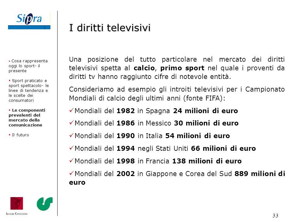 33 Una posizione del tutto particolare nel mercato dei diritti televisivi spetta al calcio, primo sport nel quale i proventi da diritti tv hanno raggi