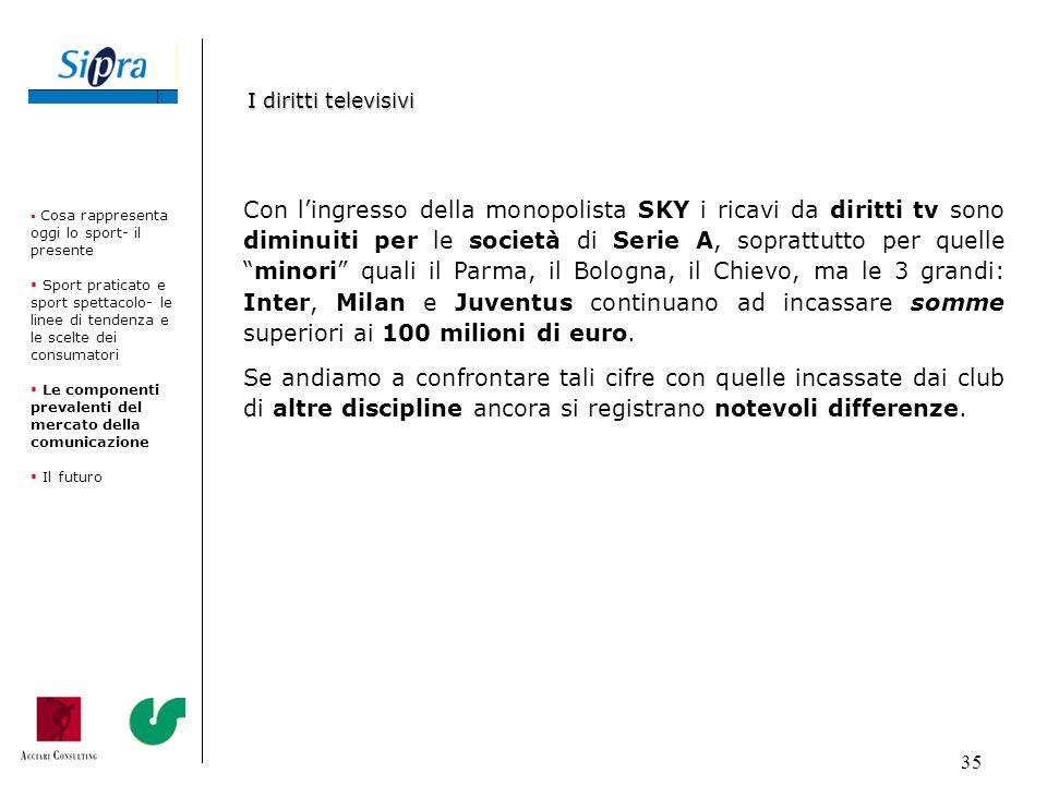 35 Con lingresso della monopolista SKY i ricavi da diritti tv sono diminuiti per le società di Serie A, soprattutto per quelleminori quali il Parma, i