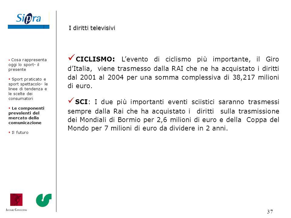 37 CICLISMO : Levento di ciclismo più importante, il Giro dItalia, viene trasmesso dalla RAI che ne ha acquistato i diritti dal 2001 al 2004 per una s