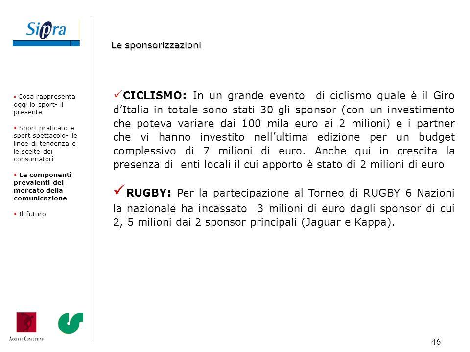46 CICLISMO : In un grande evento di ciclismo quale è il Giro dItalia in totale sono stati 30 gli sponsor (con un investimento che poteva variare dai