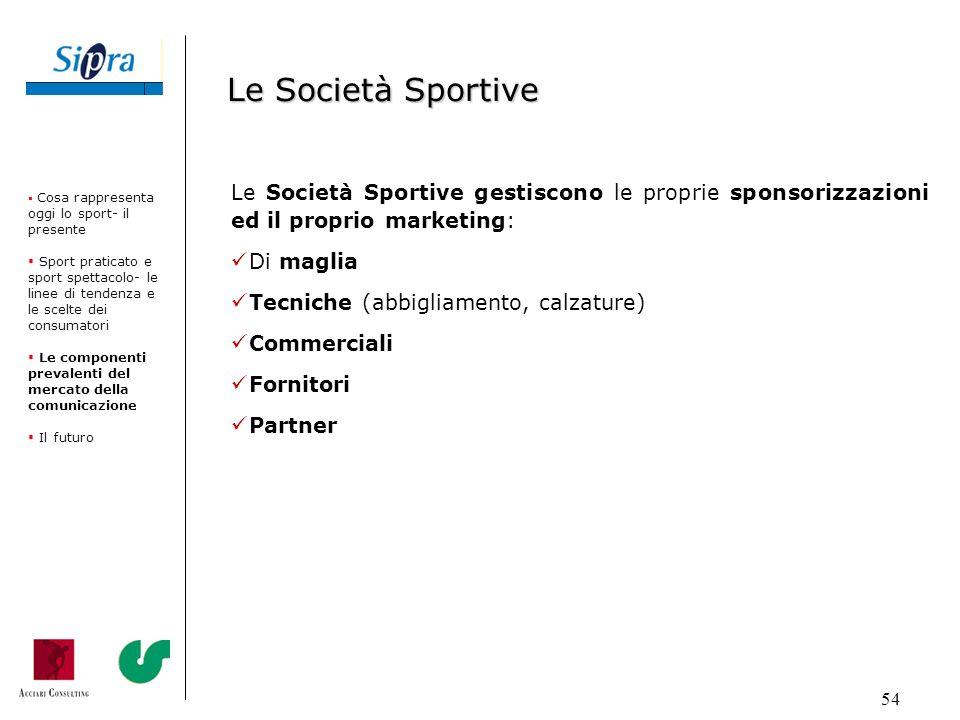 54 Le Società Sportive gestiscono le proprie sponsorizzazioni ed il proprio marketing: Di maglia Tecniche (abbigliamento, calzature) Commerciali Forni