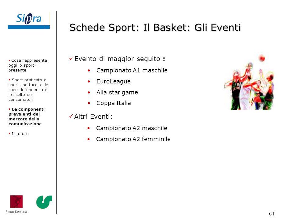 61 Cosa rappresenta oggi lo sport- il presente Sport praticato e sport spettacolo- le linee di tendenza e le scelte dei consumatori Le componenti prev