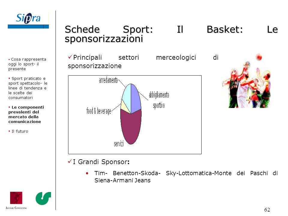 62 Cosa rappresenta oggi lo sport- il presente Sport praticato e sport spettacolo- le linee di tendenza e le scelte dei consumatori Le componenti prev