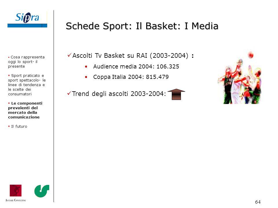 64 Cosa rappresenta oggi lo sport- il presente Sport praticato e sport spettacolo- le linee di tendenza e le scelte dei consumatori Le componenti prev