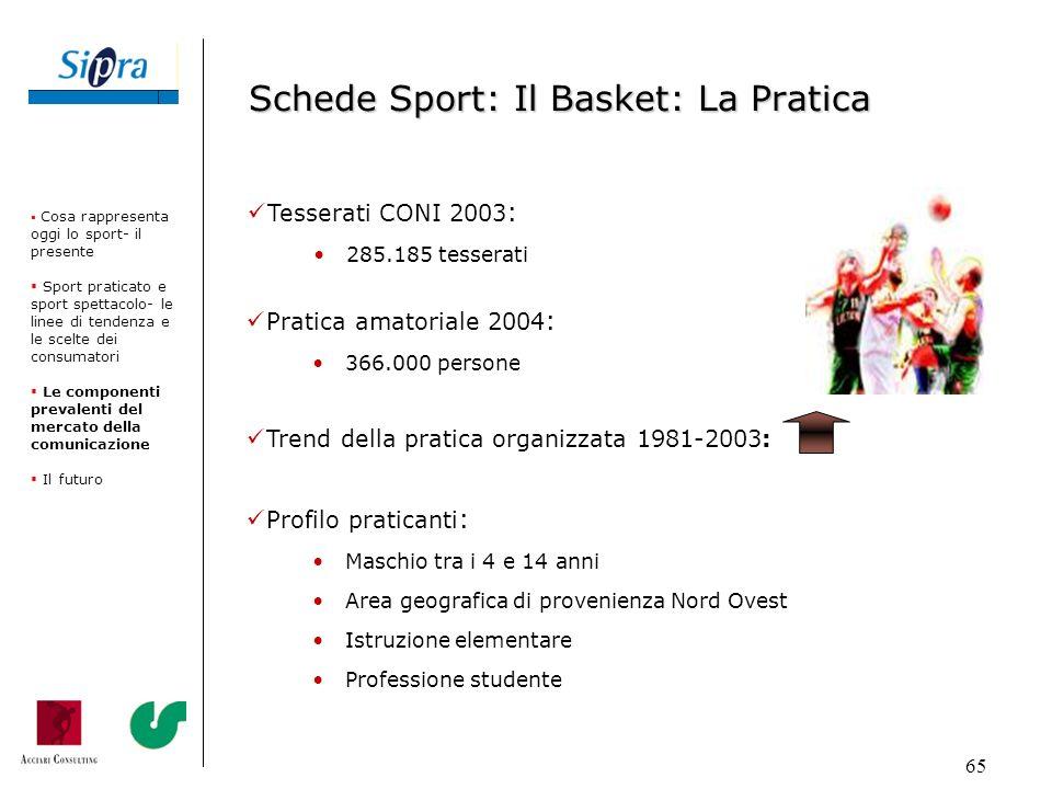 65 Cosa rappresenta oggi lo sport- il presente Sport praticato e sport spettacolo- le linee di tendenza e le scelte dei consumatori Le componenti prev