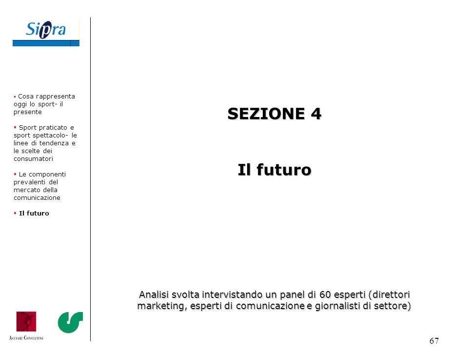 67 SEZIONE 4 Il futuro Analisi svolta intervistando un panel di 60 esperti (direttori marketing, esperti di comunicazione e giornalisti di settore) Co