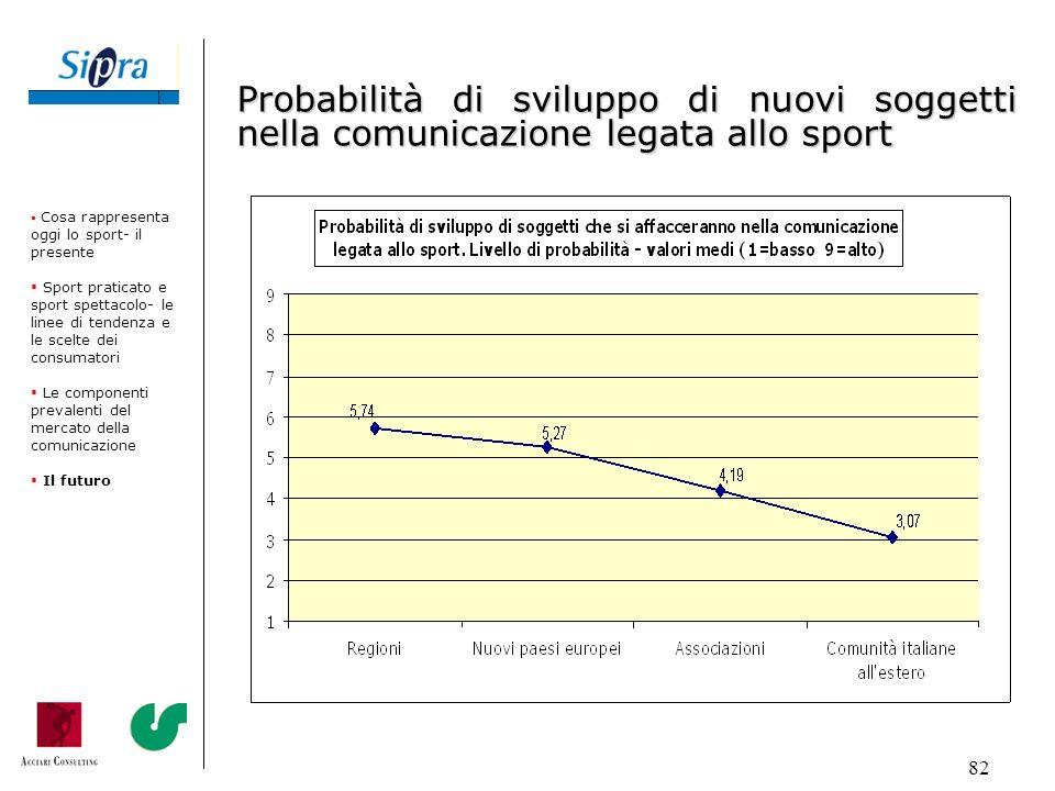82 Cosa rappresenta oggi lo sport- il presente Sport praticato e sport spettacolo- le linee di tendenza e le scelte dei consumatori Le componenti prev