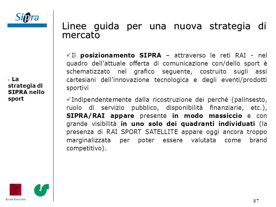 87 Il posizionamento SIPRA – attraverso le reti RAI - nel quadro dellattuale offerta di comunicazione con/dello sport è schematizzato nel grafico segu