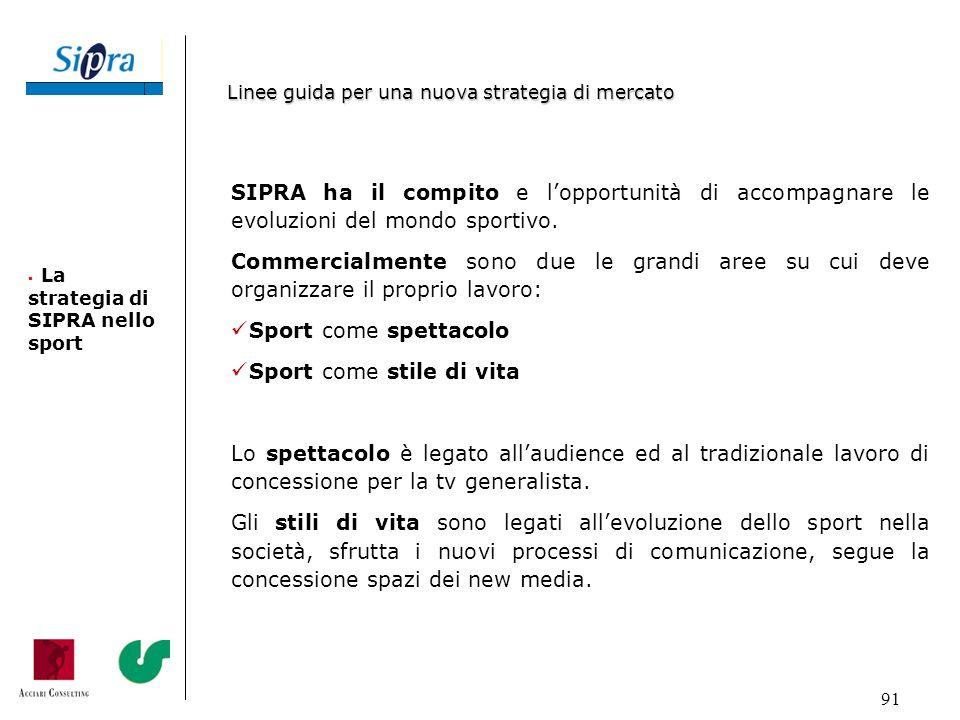 91 Linee guida per una nuova strategia di mercato SIPRA ha il compito e lopportunità di accompagnare le evoluzioni del mondo sportivo. Commercialmente