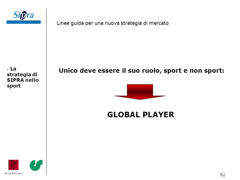 92 Unico deve essere il suo ruolo, sport e non sport: GLOBAL PLAYER Linee guida per una nuova strategia di mercato La strategia di SIPRA nello sport