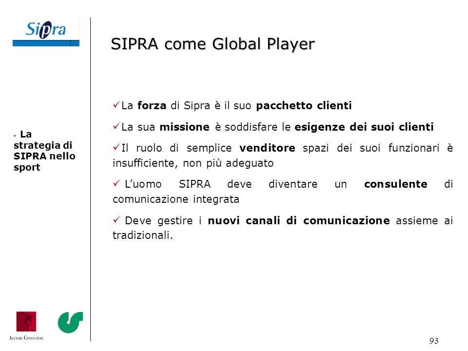 93 SIPRA come Global Player La forza di Sipra è il suo pacchetto clienti La sua missione è soddisfare le esigenze dei suoi clienti Il ruolo di semplic