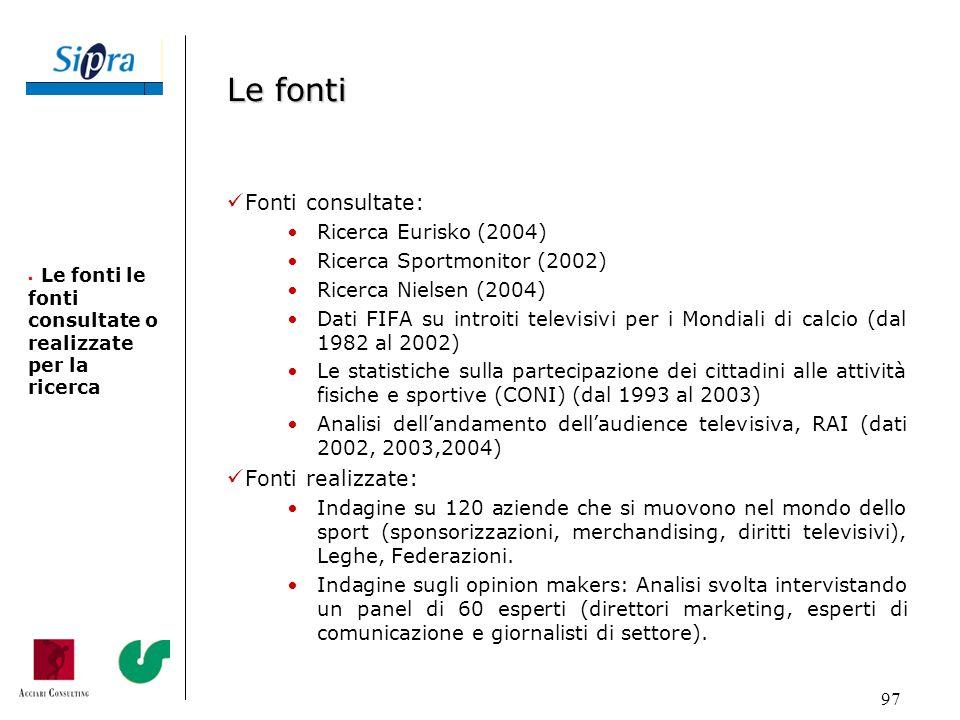 97 Fonti consultate: Ricerca Eurisko (2004) Ricerca Sportmonitor (2002) Ricerca Nielsen (2004) Dati FIFA su introiti televisivi per i Mondiali di calc