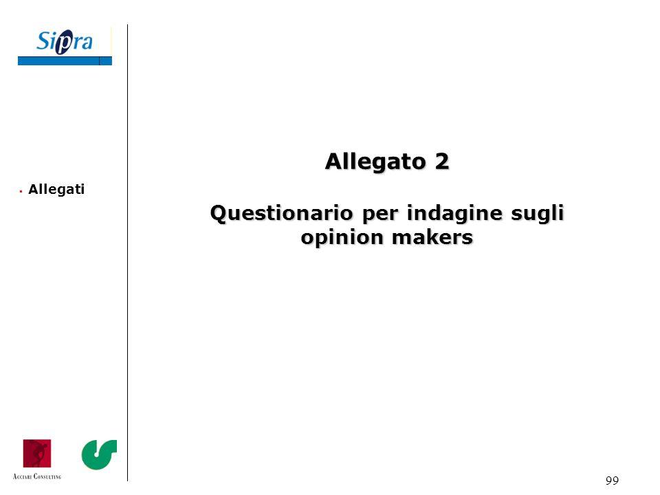 99 Allegati Allegato 2 Questionario per indagine sugli opinion makers