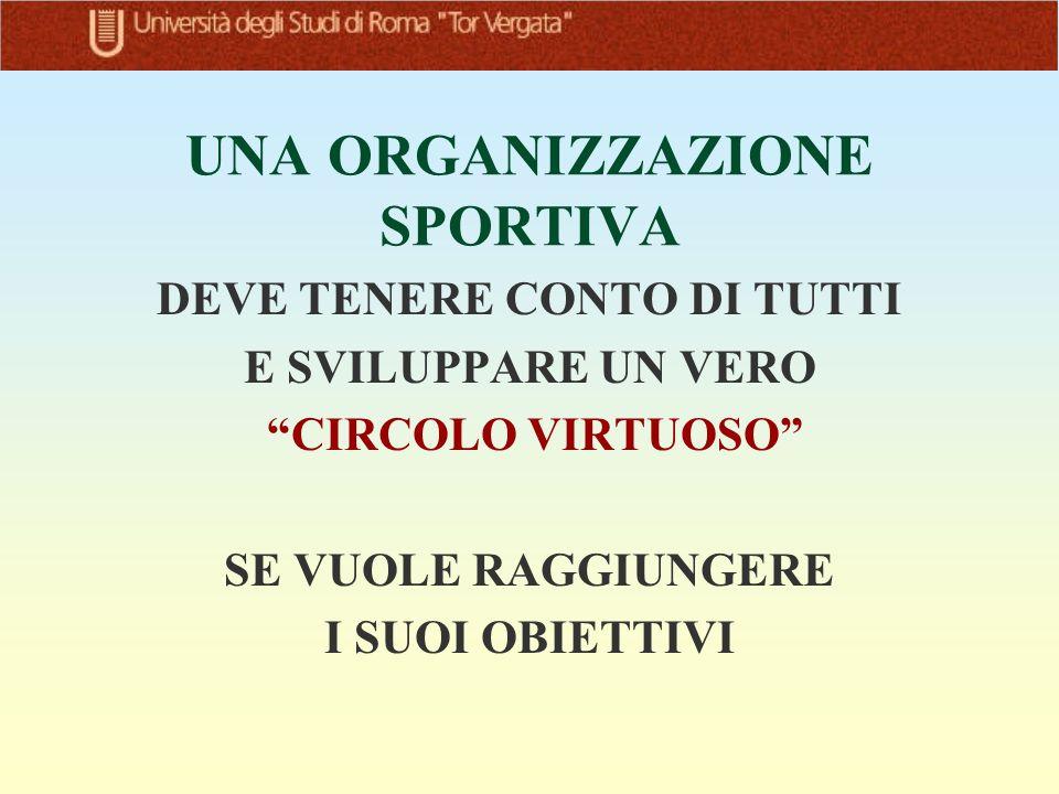POTENZIAMENTO SOCIETA MAGGIORE COMPETITIVITA ATTENZIONE PUBBLICO IMMAGINE ATTENZIONE IMPRESE&ISTIT.