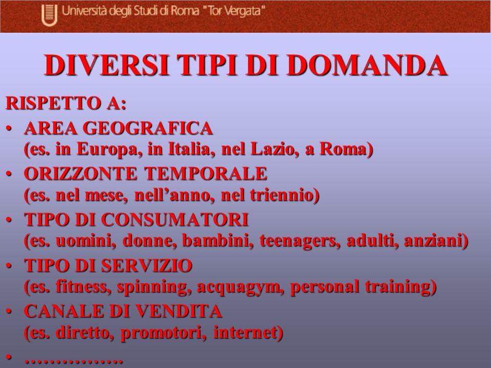 DIVERSI TIPI DI DOMANDA RISPETTO A: AREA GEOGRAFICA (es.