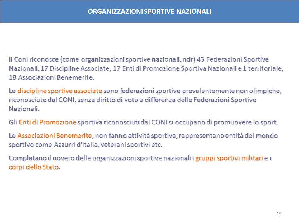 18 ORGANIZZAZIONI SPORTIVE NAZIONALI Il Coni riconosce (come organizzazioni sportive nazionali, ndr) 43 Federazioni Sportive Nazionali, 17 Discipline
