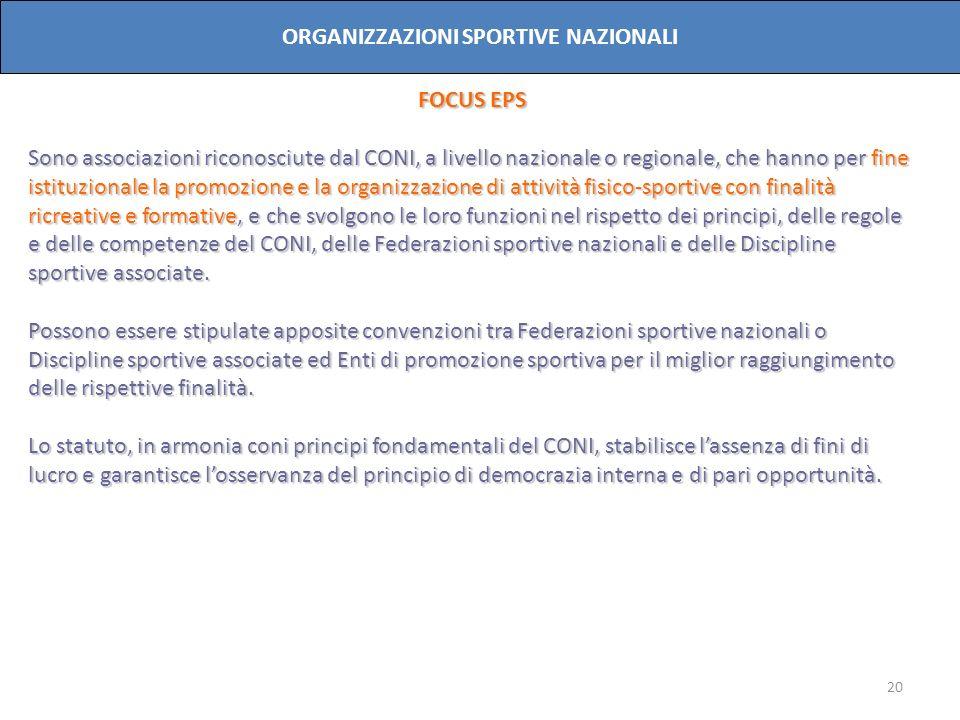 20 ORGANIZZAZIONI SPORTIVE NAZIONALI FOCUS EPS Sono associazioni riconosciute dal CONI, a livello nazionale o regionale, che hanno per fine istituzion