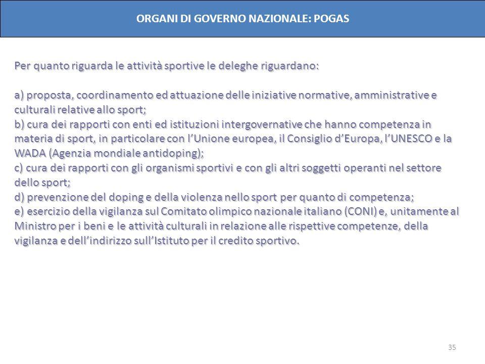 35 ORGANI DI GOVERNO NAZIONALE: POGAS Per quanto riguarda le attività sportive le deleghe riguardano: a) proposta, coordinamento ed attuazione delle i