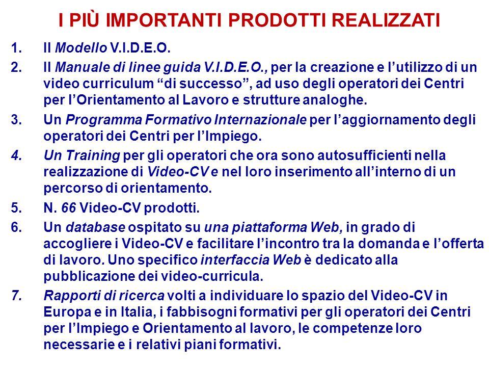 I PIÙ IMPORTANTI PRODOTTI REALIZZATI 1.Il Modello V.I.D.E.O. 2.Il Manuale di linee guida V.I.D.E.O., per la creazione e lutilizzo di un video curricul
