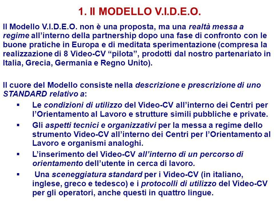 1. Il MODELLO V.I.D.E.O. Il Modello V.I.D.E.O. non è una proposta, ma una realtà messa a regime allinterno della partnership dopo una fase di confront