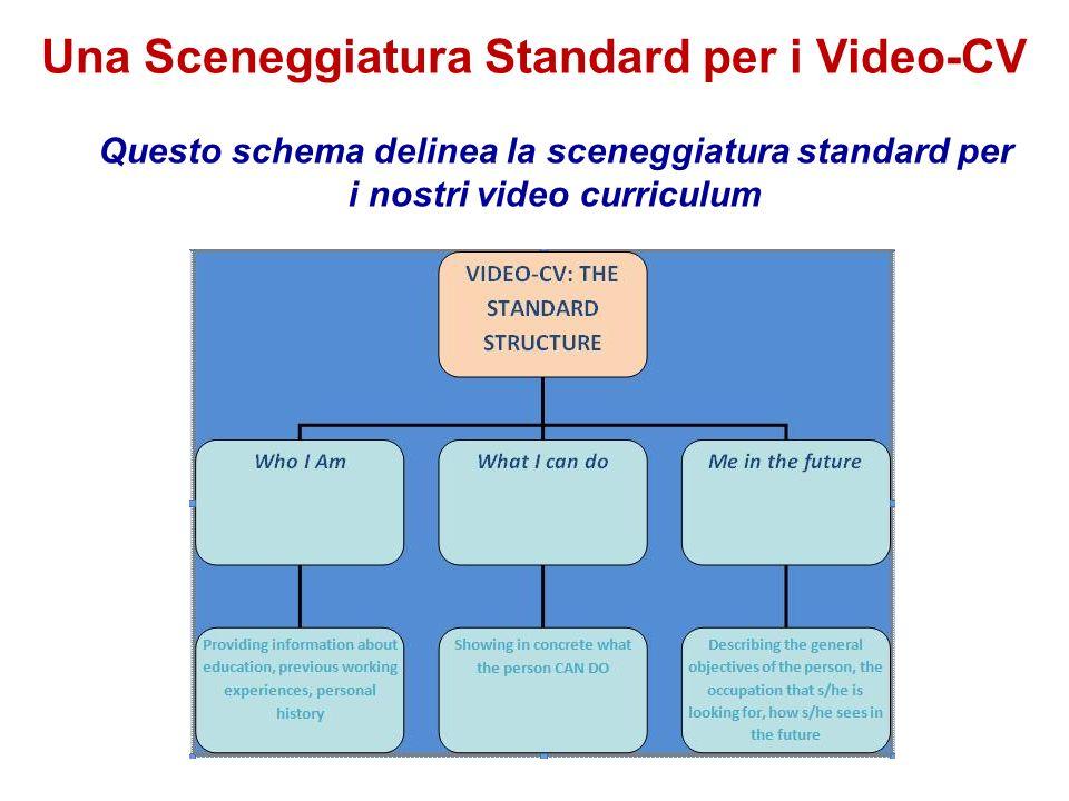 Una Sceneggiatura Standard per i Video-CV Questo schema delinea la sceneggiatura standard per i nostri video curriculum