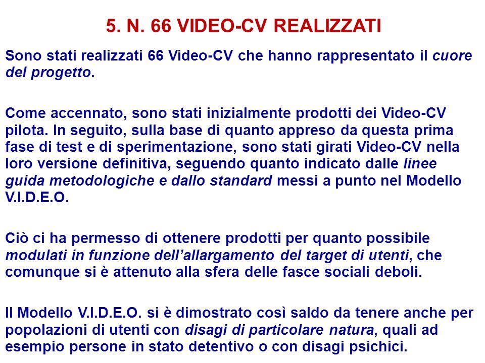 5. N. 66 VIDEO-CV REALIZZATI Sono stati realizzati 66 Video-CV che hanno rappresentato il cuore del progetto. Come accennato, sono stati inizialmente