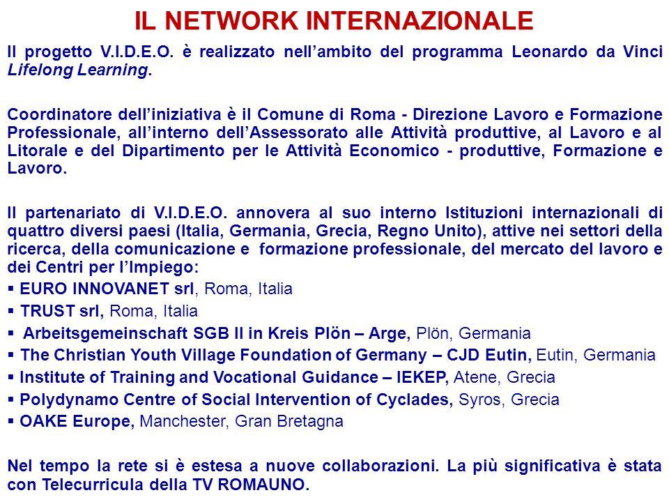 IL NETWORK INTERNAZIONALE Il progetto V.I.D.E.O. è realizzato nellambito del programma Leonardo da Vinci Lifelong Learning. Coordinatore delliniziativ