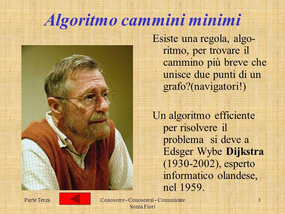 Parte TerzaConoscere - Conoscersi - Comunicare Sonia Fiori 3 Algoritmo cammini minimi Esiste una regola, algo- ritmo, per trovare il cammino più breve