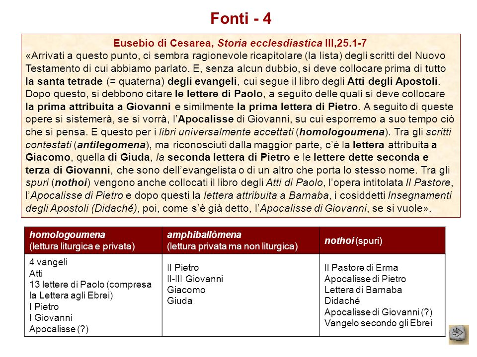 Fonti - 4 Eusebio di Cesarea, Storia ecclesdiastica III,25.1-7 «Arrivati a questo punto, ci sembra ragionevole ricapitolare (la lista) degli scritti d