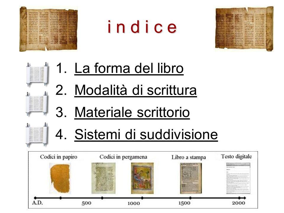 i n d i c e 1.La forma del libroLa forma del libro 2.Modalità di scritturaModalità di scrittura 3.Materiale scrittorioMateriale scrittorio 4.Sistemi d