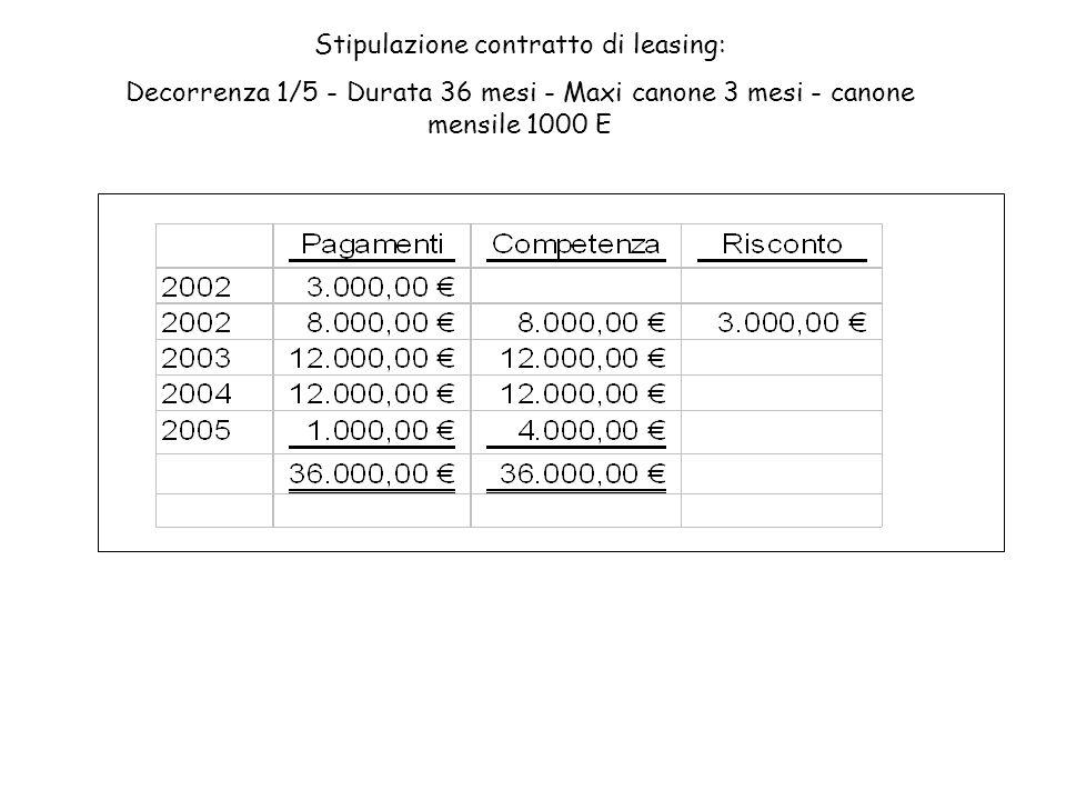 Stipulazione contratto di leasing: Decorrenza 1/5 - Durata 36 mesi - Maxi canone 3 mesi - canone mensile 1000 E