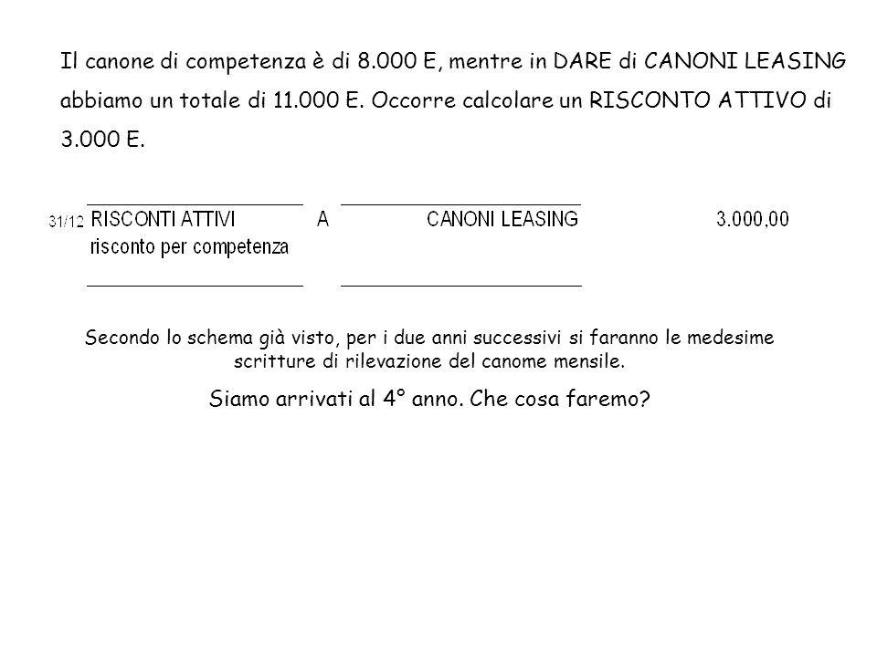 Il canone di competenza è di 8.000 E, mentre in DARE di CANONI LEASING abbiamo un totale di 11.000 E. Occorre calcolare un RISCONTO ATTIVO di 3.000 E.