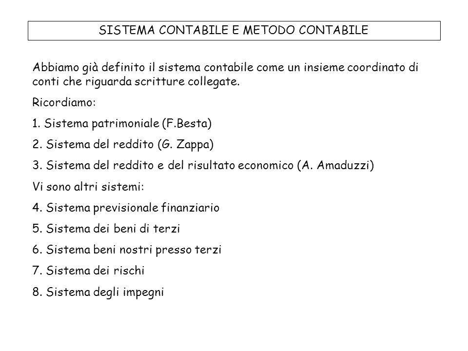 SISTEMA CONTABILE E METODO CONTABILE Abbiamo già definito il sistema contabile come un insieme coordinato di conti che riguarda scritture collegate. R