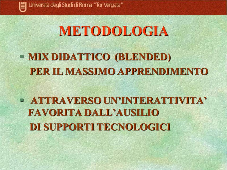 METODOLOGIA §MIX DIDATTICO (BLENDED) PER IL MASSIMO APPRENDIMENTO PER IL MASSIMO APPRENDIMENTO § ATTRAVERSO UNINTERATTIVITA FAVORITA DALLAUSILIO DI SUPPORTI TECNOLOGICI DI SUPPORTI TECNOLOGICI