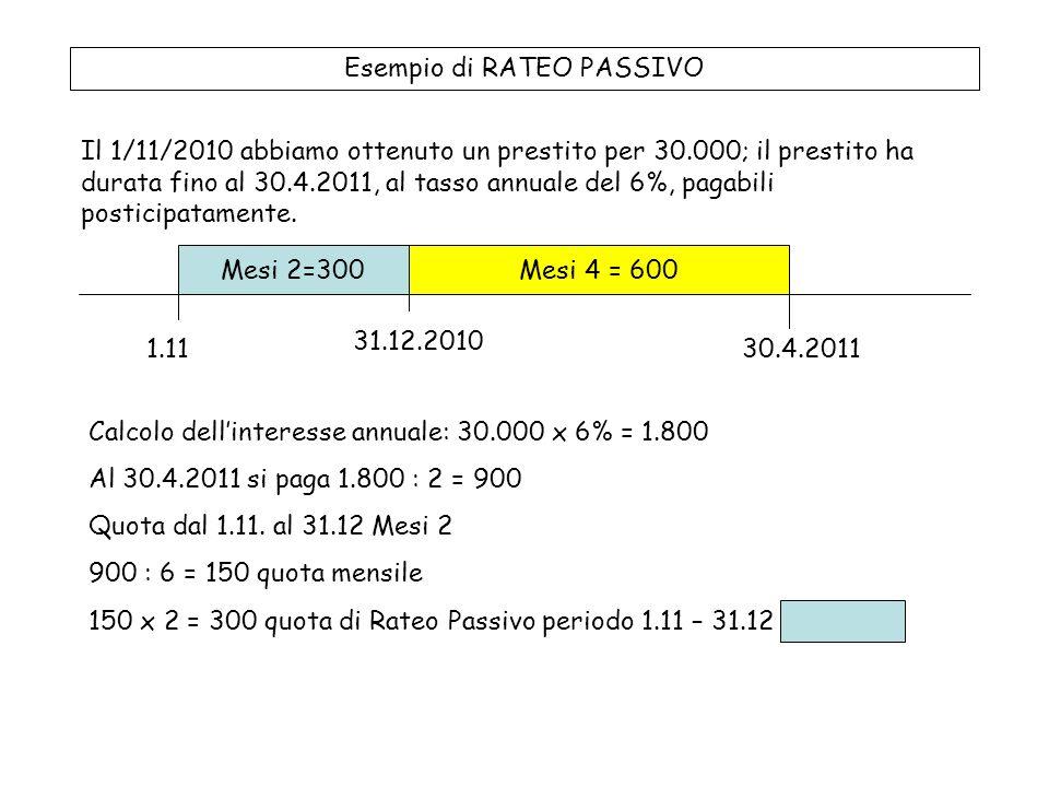 STATO PATRIMONIALE E C/ECONOMICO AL 31/12/2010 Ratei Attivi (VF+) 200 Stato Patrimoniale Conto Economico Interessi Attivi (VE+) 200