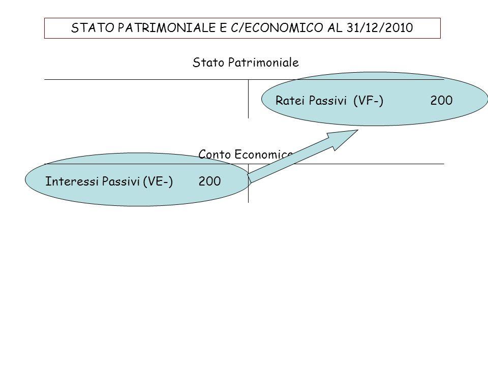 Esempio di RATEO PASSIVO Il 1/11/2010 abbiamo ottenuto un prestito per 30.000; il prestito ha durata fino al 30.4.2011, al tasso annuale del 6%, pagab