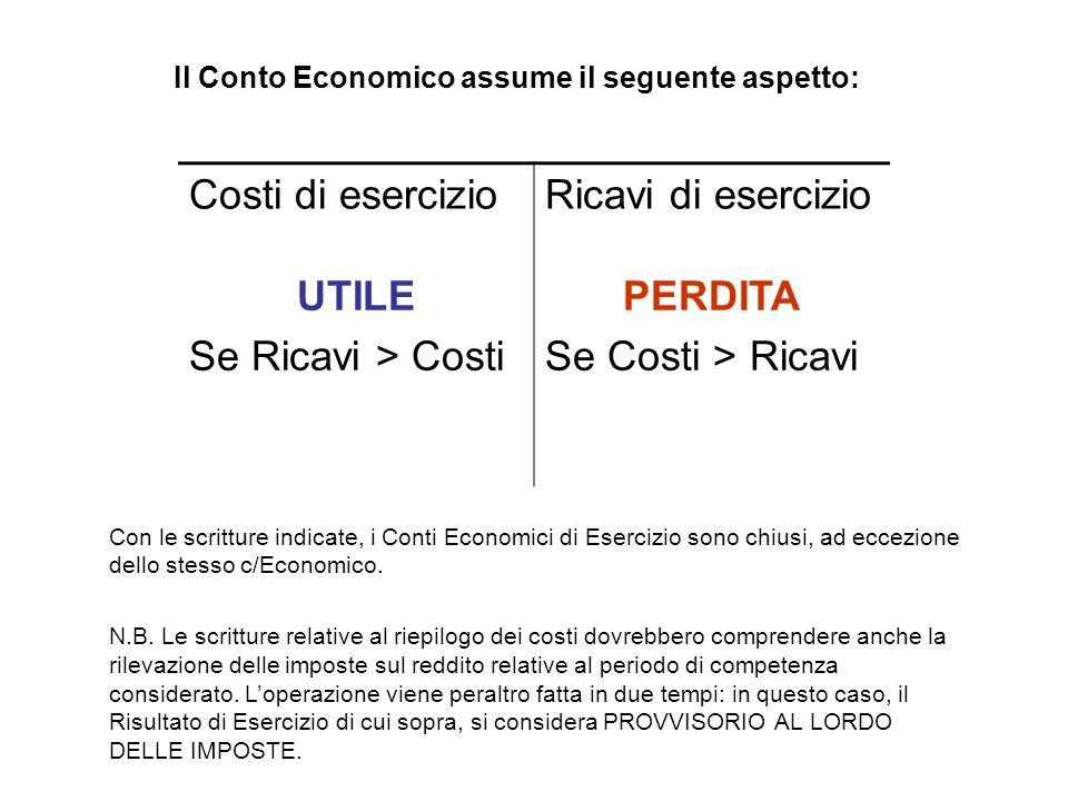 Il Conto Economico assume il seguente aspetto: Costi di esercizioRicavi di esercizio UTILE Se Ricavi > Costi PERDITA Se Costi > Ricavi Con le scrittur