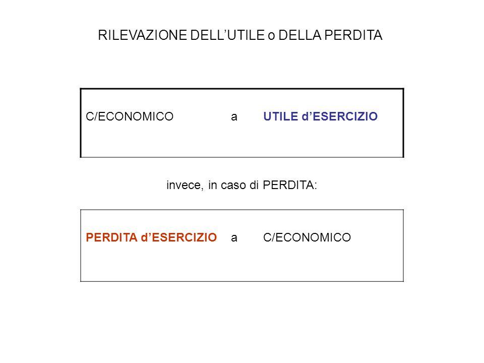 RILEVAZIONE DELLUTILE o DELLA PERDITA C/ECONOMICOaUTILE dESERCIZIO invece, in caso di PERDITA: PERDITA dESERCIZIOaC/ECONOMICO