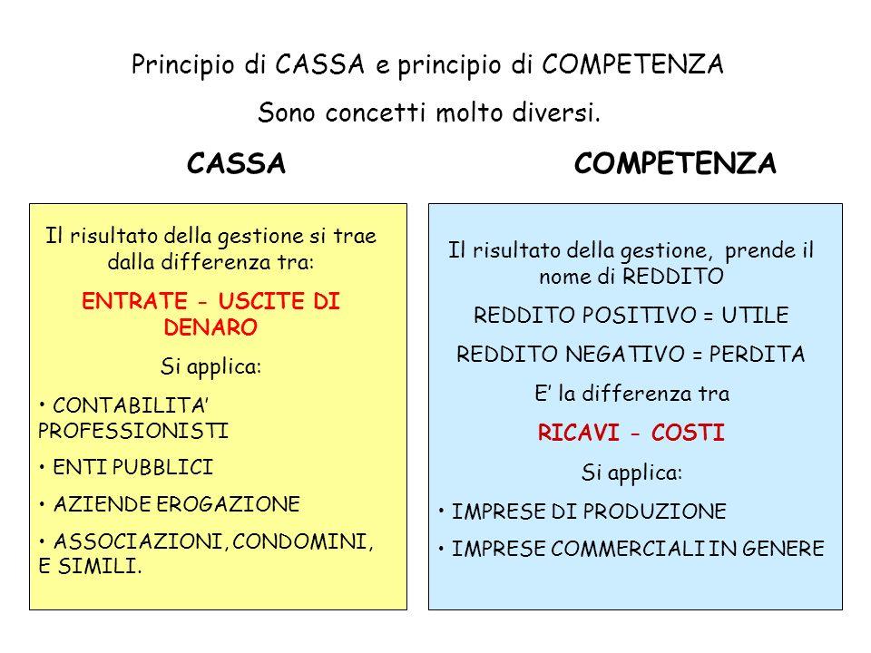 Principio di CASSA e principio di COMPETENZA Sono concetti molto diversi. CASSA COMPETENZA Il risultato della gestione si trae dalla differenza tra: E