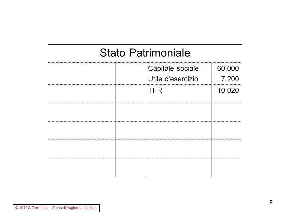 9 Stato Patrimoniale Capitale sociale Utile desercizio 60.000 7.200 TFR10.020 © 2010 G.Termanini – Corso di RagioneriaOnline