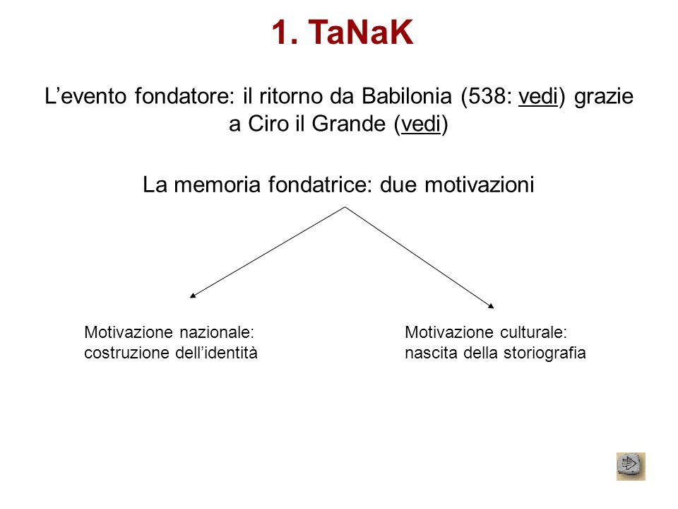 1. TaNaK Levento fondatore: il ritorno da Babilonia (538: vedi) grazie a Ciro il Grande (vedi)vedi La memoria fondatrice: due motivazioni Motivazione