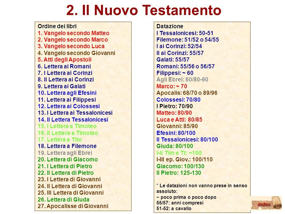 2. Il Nuovo Testamento Ordine dei libri 1. Vangelo secondo Matteo 2. Vangelo secondo Marco 3. Vangelo secondo Luca 4. Vangelo secondo Giovanni 5. Atti