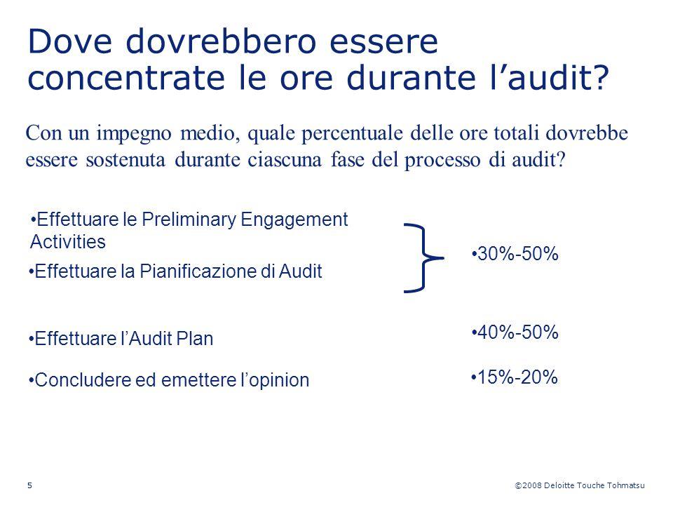 ©2008 Deloitte Touche Tohmatsu 55 Dove dovrebbero essere concentrate le ore durante laudit? Effettuare le Preliminary Engagement Activities Effettuare